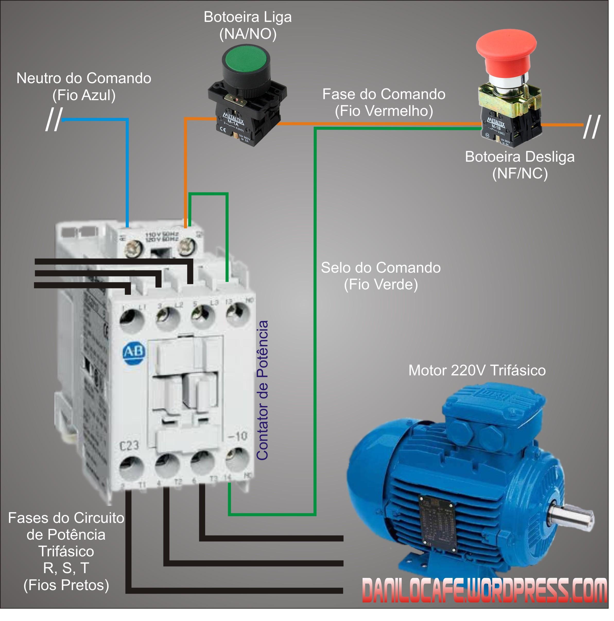 Eletricidade Industrial – Contato de Selo | Blog do Multiuso